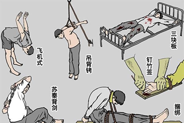 """中国民主党反酷刑观察:曝光中共酷刑""""揣""""北京受刑女子迫害中离世 【正见新闻网2017年11月01日】"""
